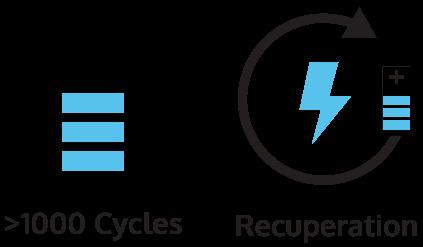 e-Koloběžka bez registrace